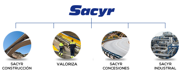 sacyr-valoriza