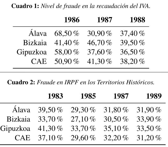 fraude fiscal 1